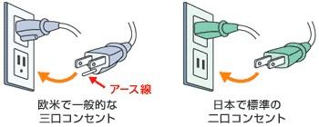 日本と欧米のコンセントの違い